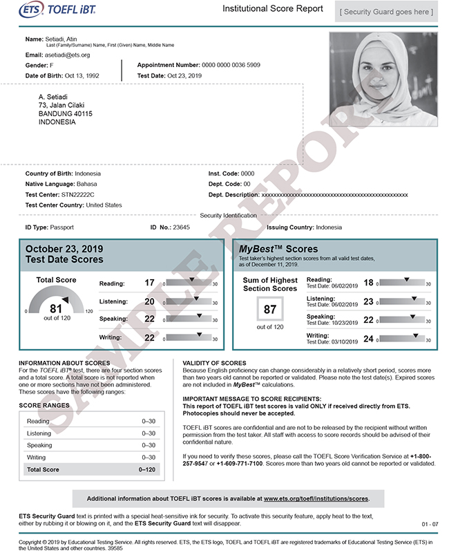 The image shows a TOEFL iBT score report including the new MyBest Scores