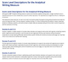 Analytical Writing Score Level Descriptions