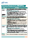 Performance Descriptors for the TOEFL iBT Test